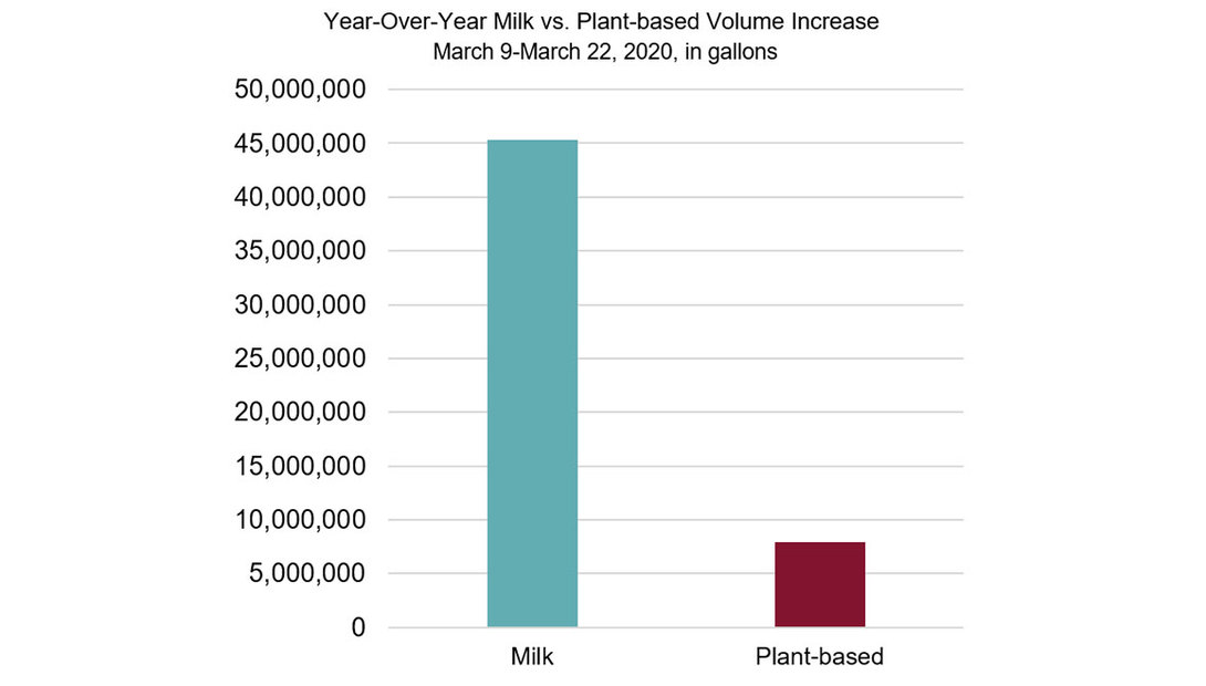 NMPF-milk-plant-chart-2