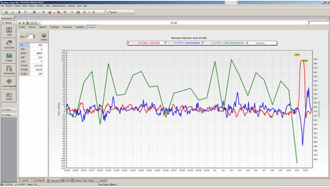 SmartBow-Activity-Demo-Herd-1.jpg-graph